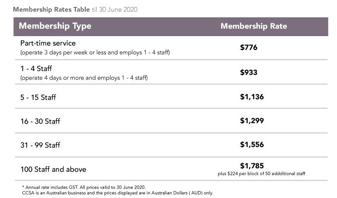 Membership rates Table